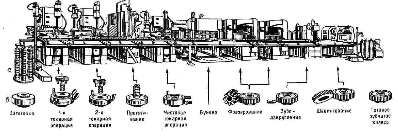 БСЭ. Автовокзал - Автоштурман