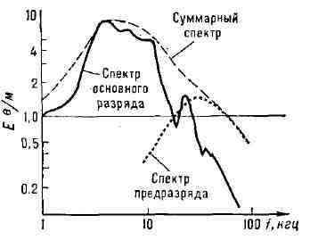 институт правильного питания в москве