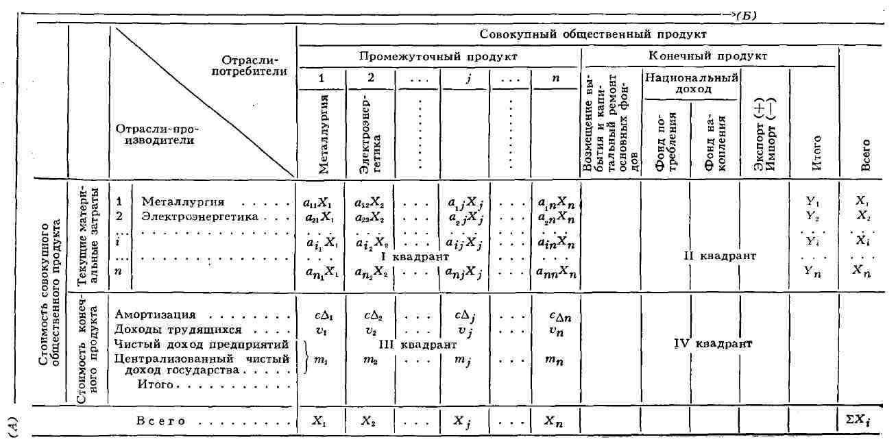 став. край г. михайловск ул. гоголя 26/10 схема