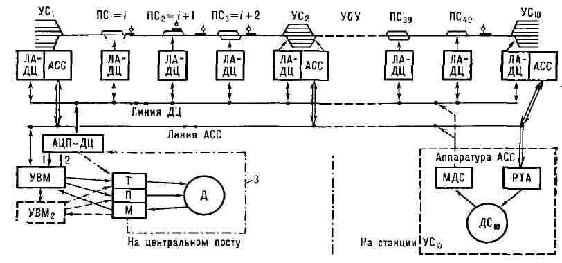 Схема участкового