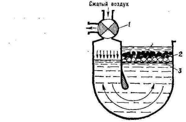 После смерти отиса в 1861 его сыновья основали в 1867 компанию отис