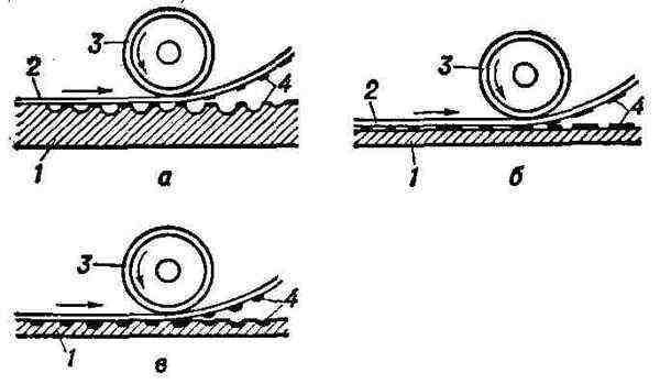 Печать листовок плотность бумаги 199
